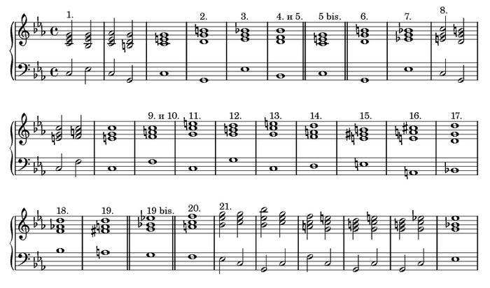 В.А. Моцарт. Волшебная флейта, тональности номеров
